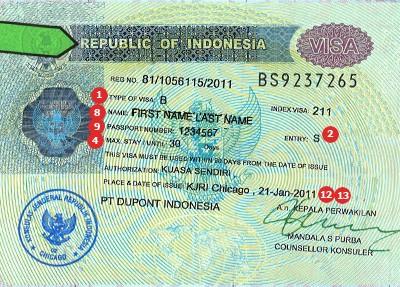 ghana visa application for canadian