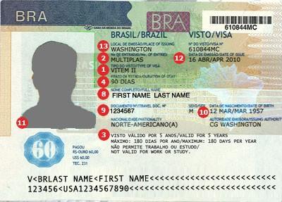 View samples of actual travel visas cibtvisas brazil visa thecheapjerseys Choice Image
