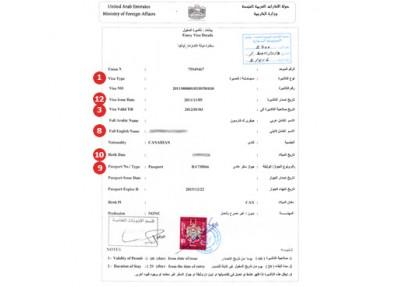 United Arab Emirates Visa