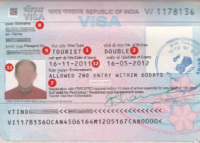 View samples of actual travel visas cibtvisas india visa thecheapjerseys Choice Image