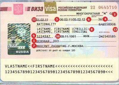 View samples of actual travel visas cibtvisas russia visa altavistaventures Choice Image