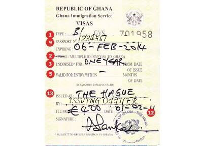 Ghana Visa